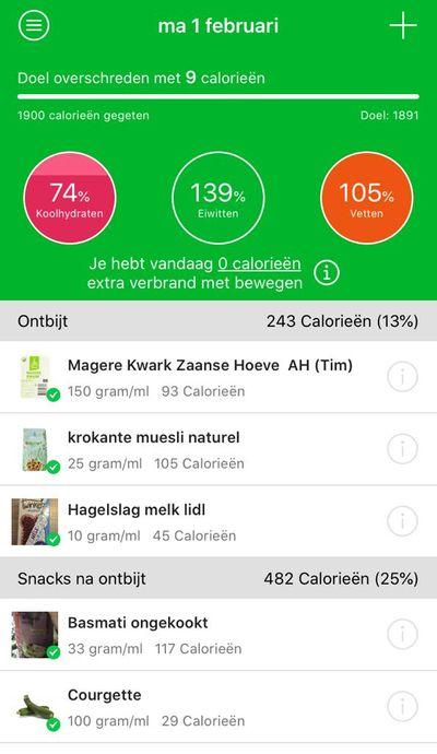 slanker worden zonder krachttraining Food App